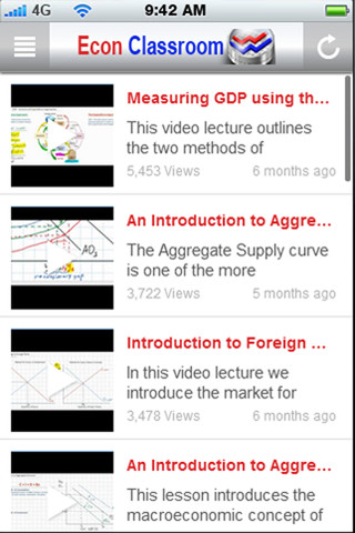 Apps We Love: EconClassroom